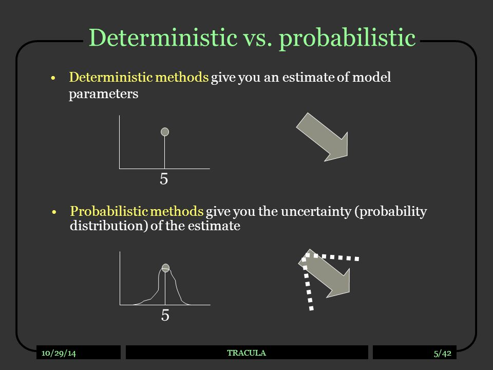 10/29/14TRACULA5/42 Deterministic vs. probabilistic Deterministic methods give you an estimate of model parameters Probabilistic methods give you the