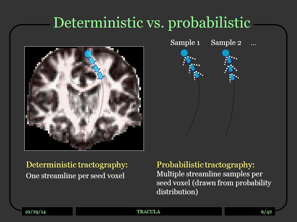 10/29/14TRACULA7/42 Deterministic vs.