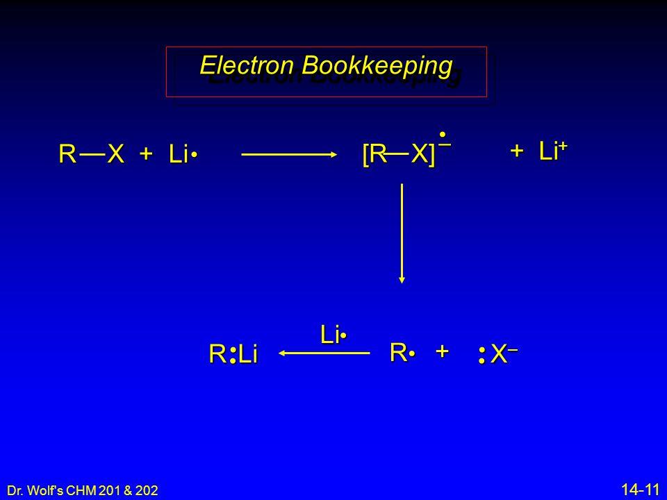 Dr. Wolf s CHM 201 & 202 14-11 Electron Bookkeeping R X + Li [RX] + Li + – R + X–X–X–X– Li Li RLi