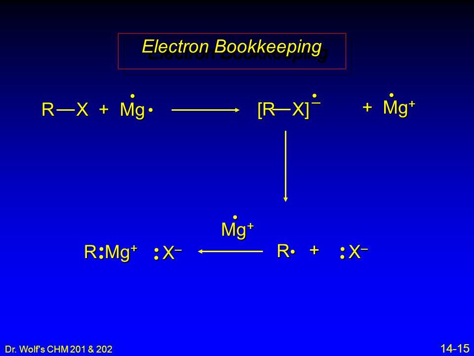 Dr. Wolf's CHM 201 & 202 14-15R X + Mg Electron Bookkeeping [RX] + Mg + – R + X–X–X–X– R Mg + X–X–X–X–