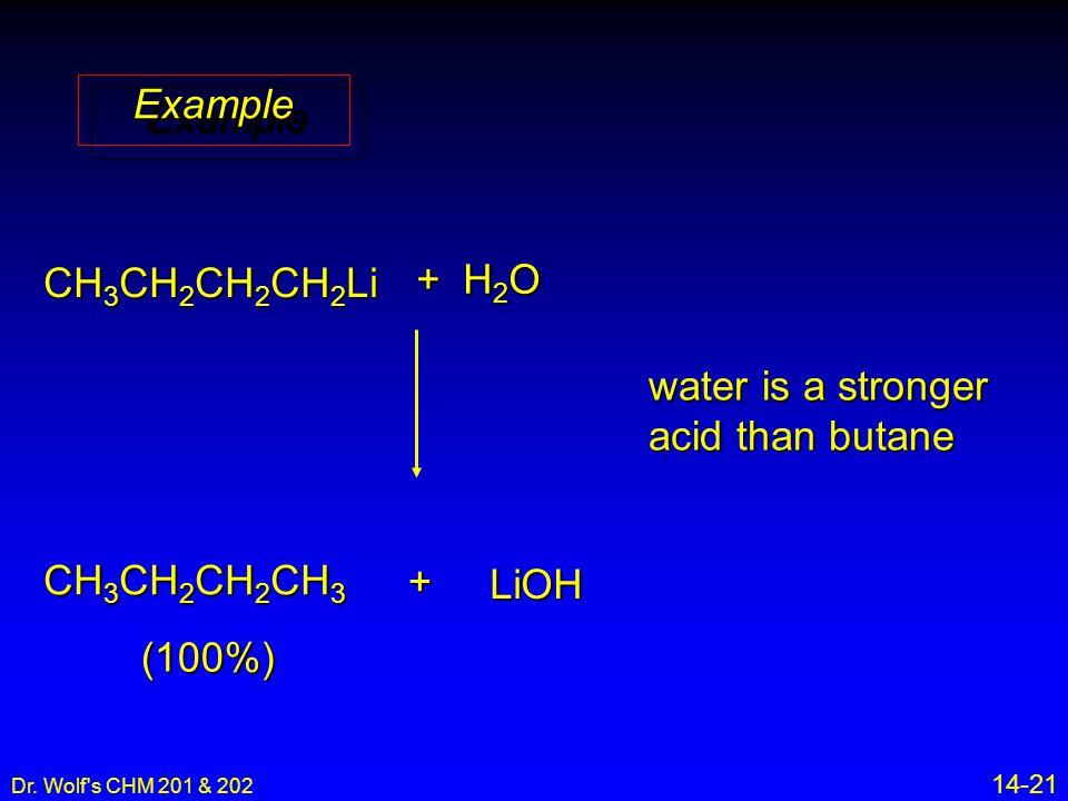 Dr. Wolf's CHM 201 & 202 14-21 ExampleExample (100%) + H 2 O + LiOH CH 3 CH 2 CH 2 CH 2 Li CH 3 CH 2 CH 2 CH 3 water is a stronger acid than butane