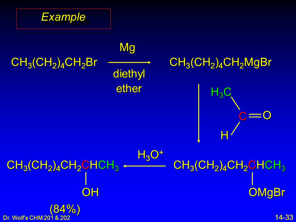 Dr. Wolf's CHM 201 & 202 14-33 ExampleExample diethyl ether Mg C O H3CH3CH3CH3CH H3O+H3O+H3O+H3O+ (84%) CH 3 (CH 2 ) 4 CH 2 Br CH 3 (CH 2 ) 4 CH 2 MgB