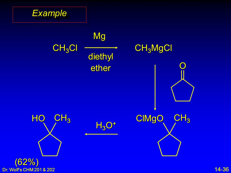 Dr. Wolf's CHM 201 & 202 14-36 ExampleExample diethyl ether Mg H3O+H3O+H3O+H3O+ (62%) CH 3 Cl CH 3 MgCl O CH 3 ClMgO HO
