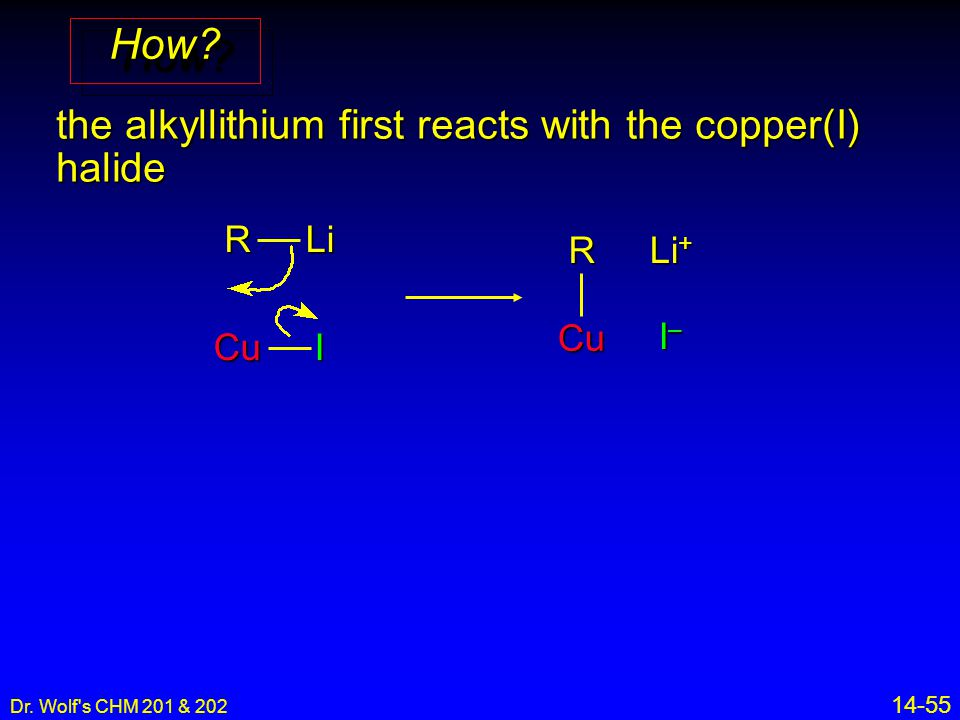 Dr. Wolf's CHM 201 & 202 14-55 the alkyllithium first reacts with the copper(I) halide How?How?RLi CuI Li + RCu I–I–I–I–