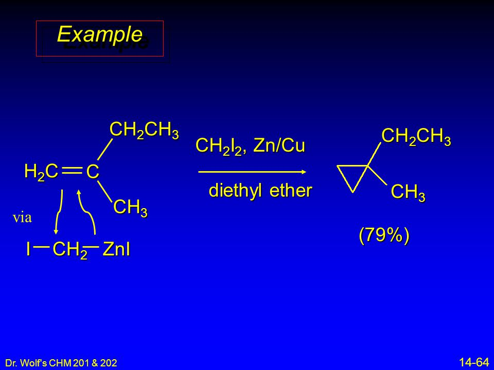 Dr. Wolf's CHM 201 & 202 14-64 diethyl ether ExampleExample H2CH2CH2CH2C C CH 2 CH 3 CH 3 CH 2 I 2, Zn/Cu CH 2 CH 3 CH 3 (79%) I CH 2 ZnI via
