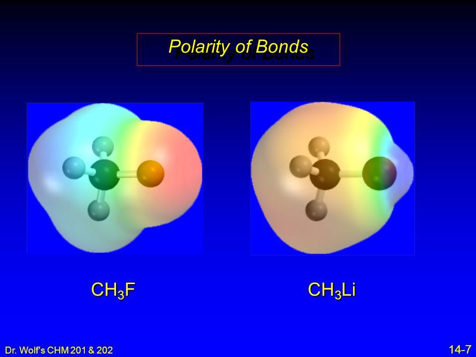 Dr. Wolf s CHM 201 & 202 14-7 Polarity of Bonds CH 3 F CH 3 Li