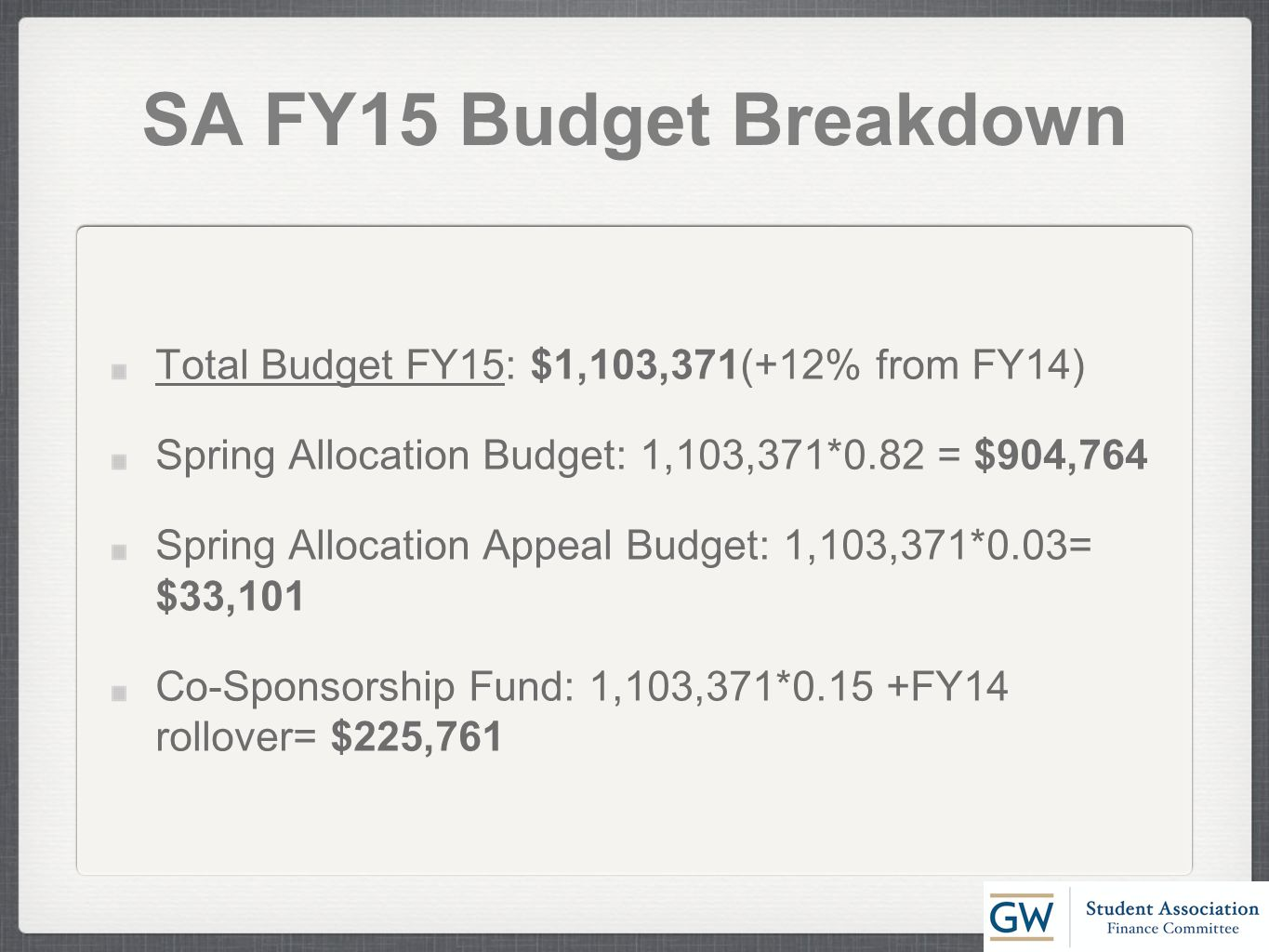 SA FY15 Budget Breakdown Total Budget FY15: $1,103,371(+12% from FY14) Spring Allocation Budget: 1,103,371*0.82 = $904,764 Spring Allocation Appeal Budget: 1,103,371*0.03= $33,101 Co-Sponsorship Fund: 1,103,371*0.15 +FY14 rollover= $225,761