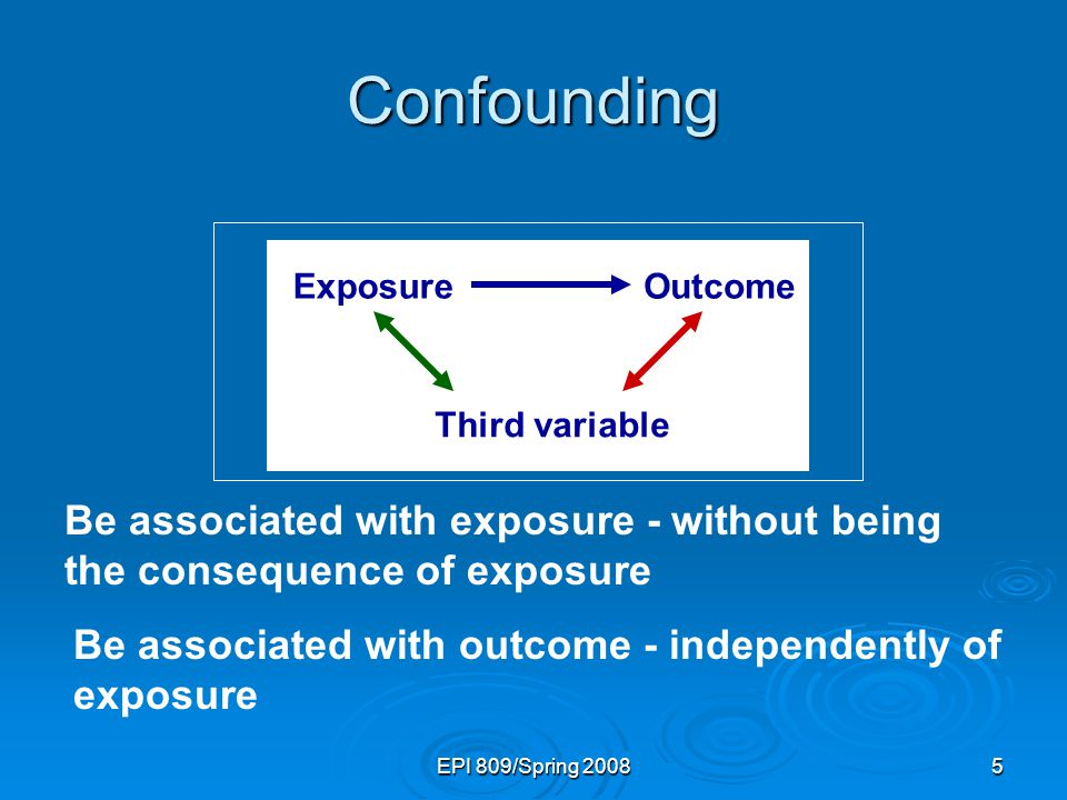 EPI 809/Spring 20085 Confounding Exposure Outcome Third variable Be associated with exposure - without being the consequence of exposure Be associated