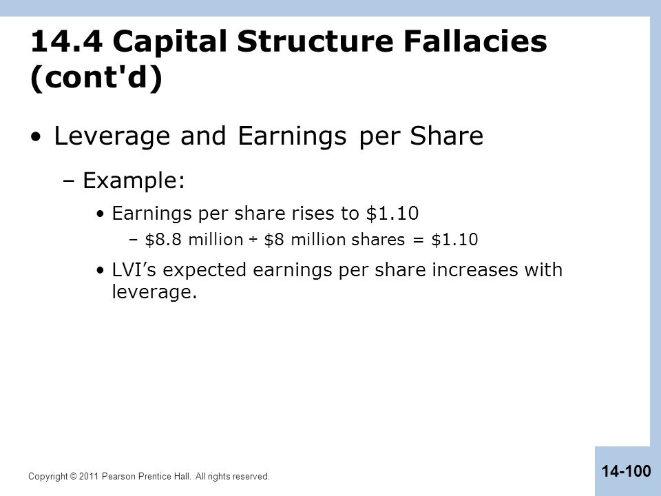 Copyright © 2011 Pearson Prentice Hall. All rights reserved. 14-100 14.4 Capital Structure Fallacies (cont'd) Leverage and Earnings per Share –Example