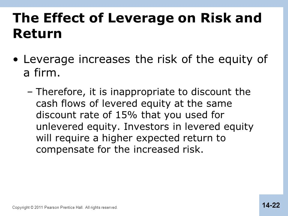 Copyright © 2011 Pearson Prentice Hall. All rights reserved. 14-22 The Effect of Leverage on Risk and Return Leverage increases the risk of the equity