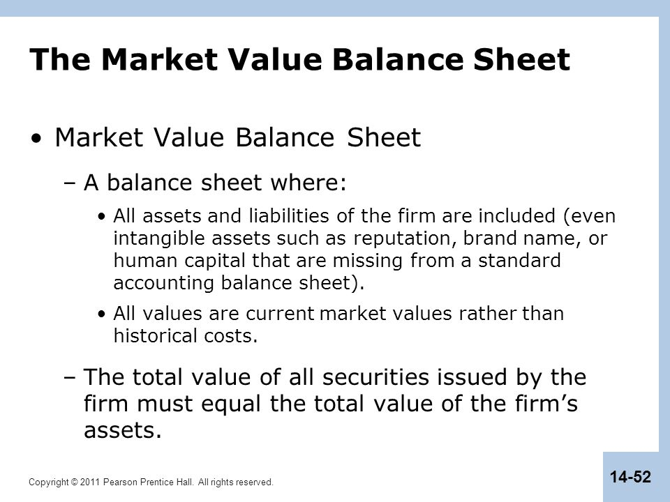 Copyright © 2011 Pearson Prentice Hall. All rights reserved. 14-52 The Market Value Balance Sheet Market Value Balance Sheet –A balance sheet where: A
