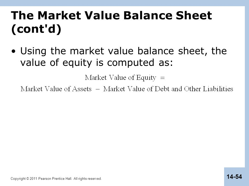 Copyright © 2011 Pearson Prentice Hall. All rights reserved. 14-54 The Market Value Balance Sheet (cont'd) Using the market value balance sheet, the v