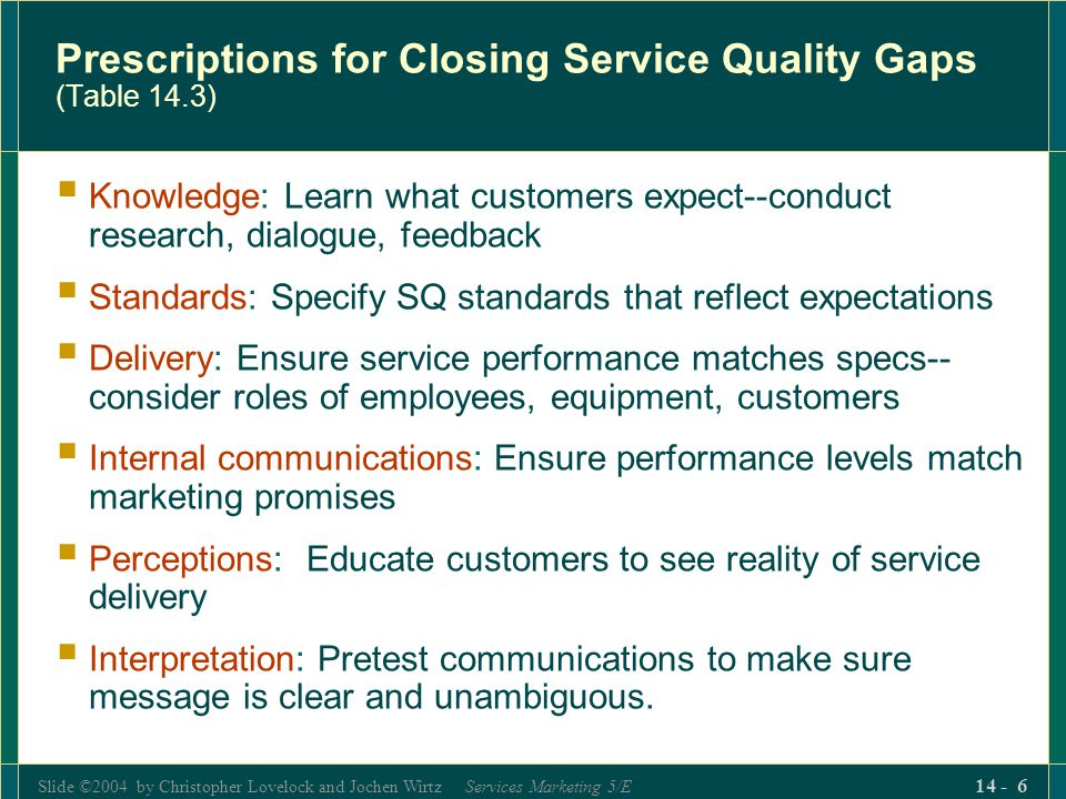 Slide ©2004 by Christopher Lovelock and Jochen Wirtz Services Marketing 5/E 14 - 6 Prescriptions for Closing Service Quality Gaps (Table 14.3)  Knowledge: Learn what customers expect--conduct research, dialogue, feedback  Standards: Specify SQ standards that reflect expectations  Delivery: Ensure service performance matches specs-- consider roles of employees, equipment, customers  Internal communications: Ensure performance levels match marketing promises  Perceptions: Educate customers to see reality of service delivery  Interpretation: Pretest communications to make sure message is clear and unambiguous.