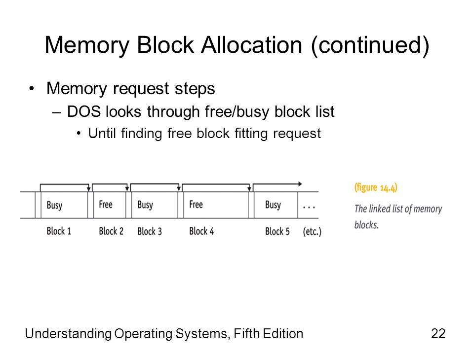 Understanding Operating Systems, Fifth Edition22 Memory Block Allocation (continued) Memory request steps –DOS looks through free/busy block list Unti