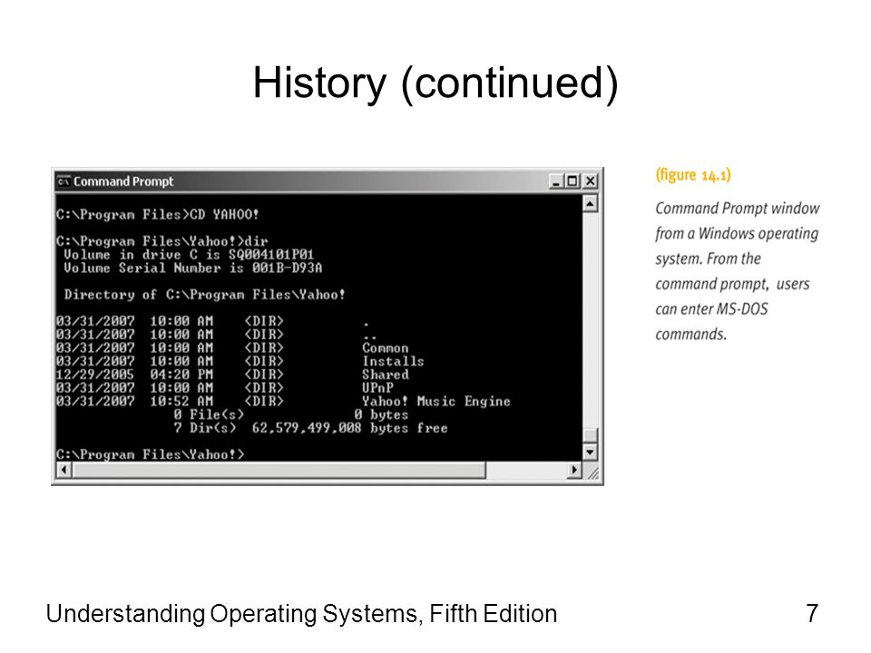 Understanding Operating Systems, Fifth Edition7 History (continued)