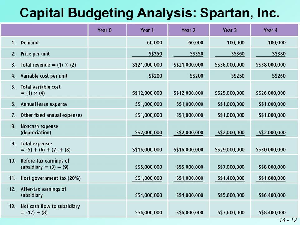 14 - 12 Capital Budgeting Analysis: Spartan, Inc.
