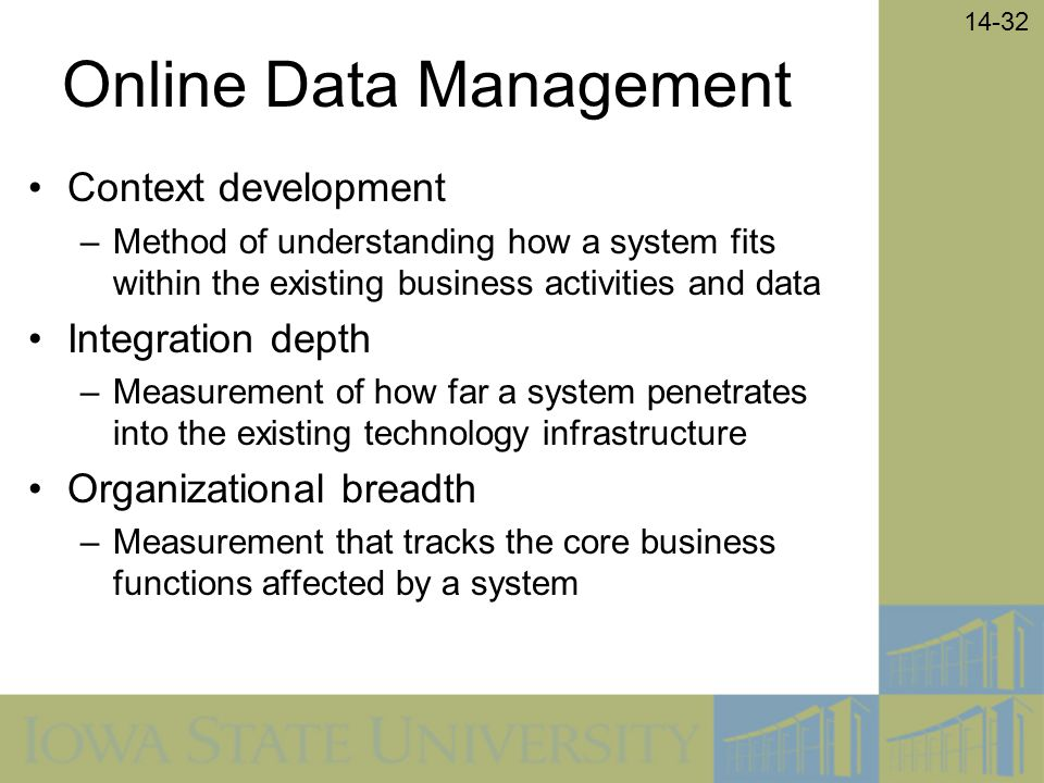 14-32 Online Data Management Context development –Method of understanding how a system fits within the existing business activities and data Integrati
