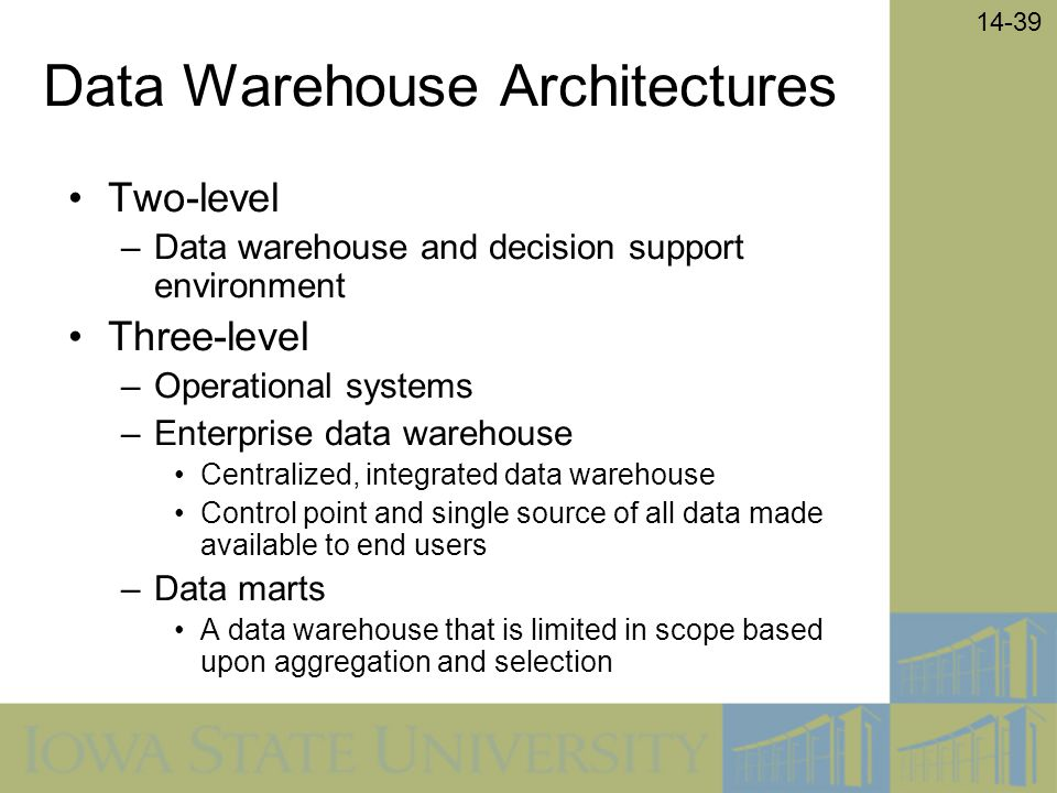14-39 Data Warehouse Architectures Two-level –Data warehouse and decision support environment Three-level –Operational systems –Enterprise data wareho