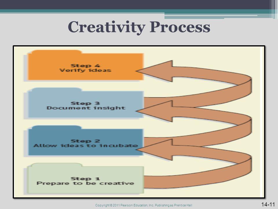 Creativity Process 14-11 Copyright © 2011 Pearson Education, Inc. Publishing as Prentice Hall
