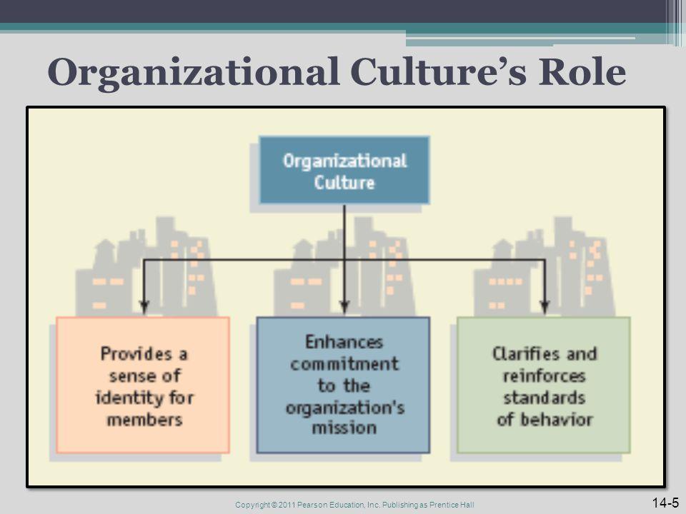Organizational Culture's Role 14-5 Copyright © 2011 Pearson Education, Inc.