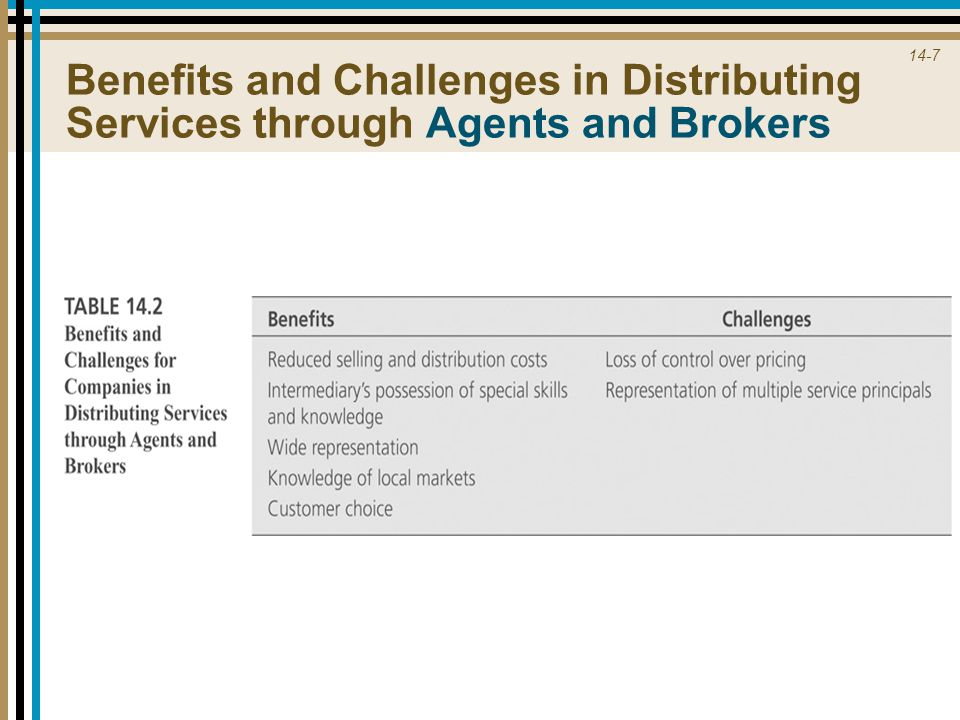 14-7 Benefits and Challenges in Distributing Services through Agents and Brokers