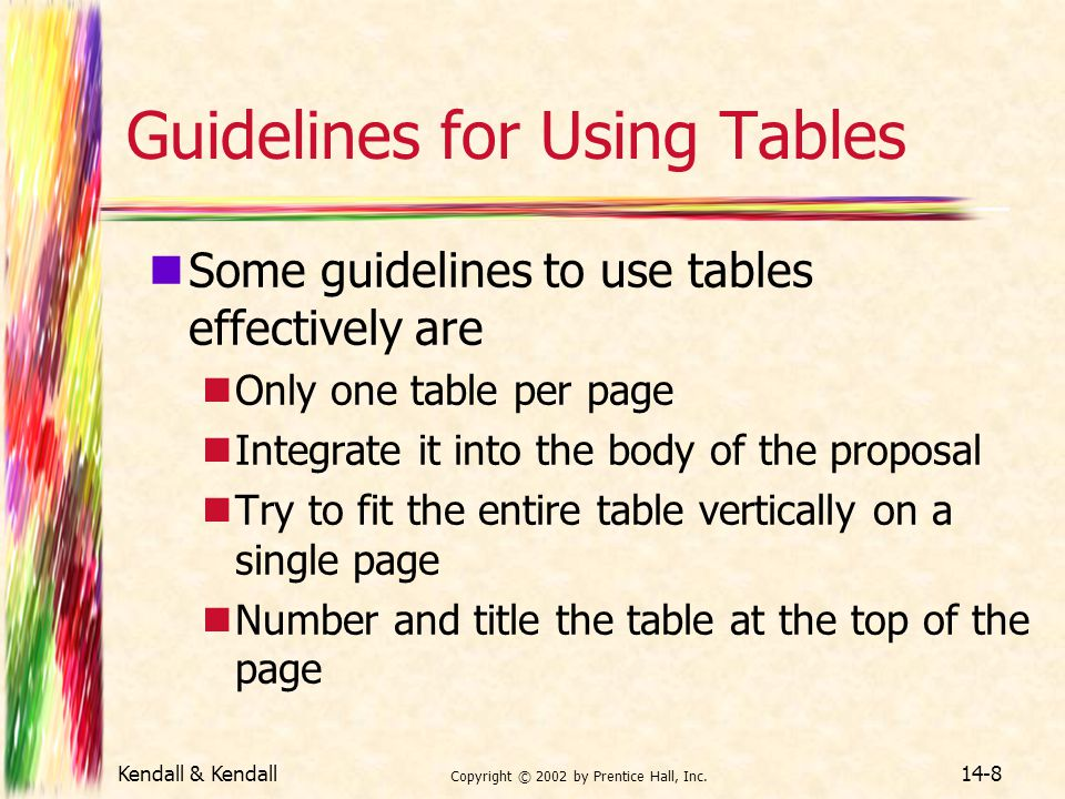 Kendall & Kendall Copyright © 2002 by Prentice Hall, Inc. 14-8 Guidelines for Using Tables Some guidelines to use tables effectively are Only one tabl