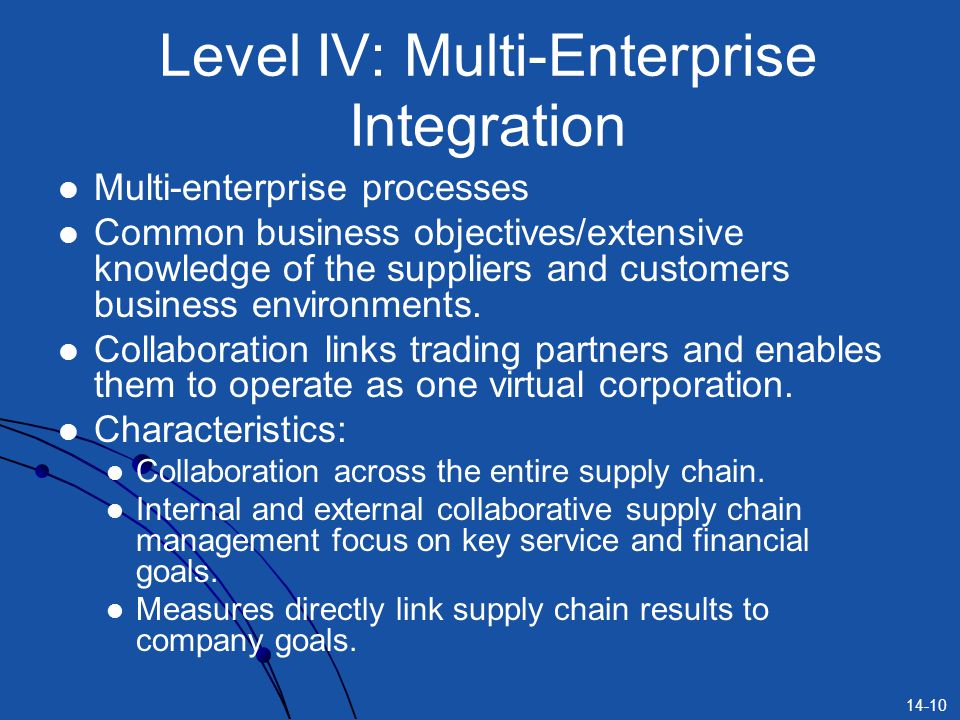 14-10 Level IV: Multi-Enterprise Integration Multi-enterprise processes Common business objectives/extensive knowledge of the suppliers and customers