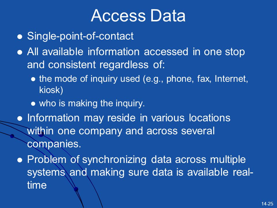 14-25 Access Data Single-point-of-contact All available information accessed in one stop and consistent regardless of: the mode of inquiry used (e.g.,