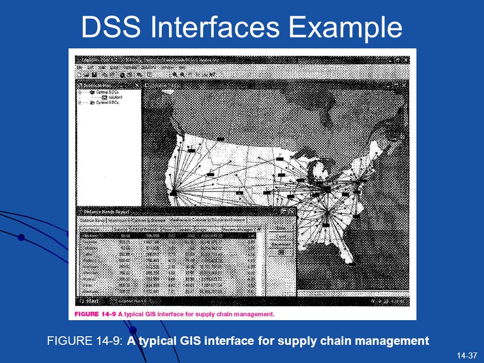 14-37 DSS Interfaces Example FIGURE 14-9: A typical GIS interface for supply chain management