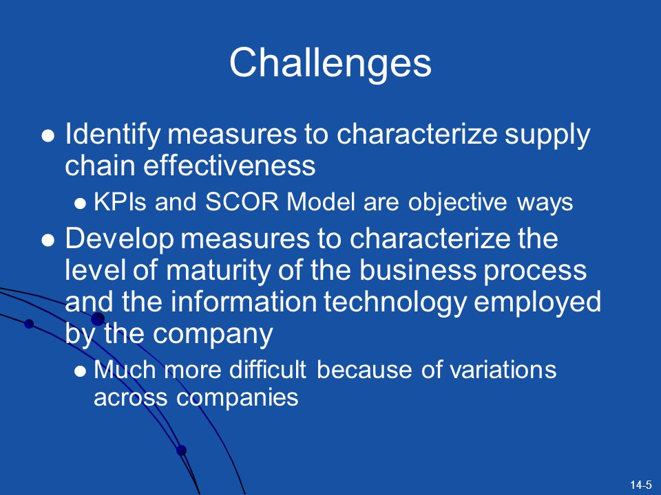 14-5 Challenges Identify measures to characterize supply chain effectiveness KPIs and SCOR Model are objective ways Develop measures to characterize t