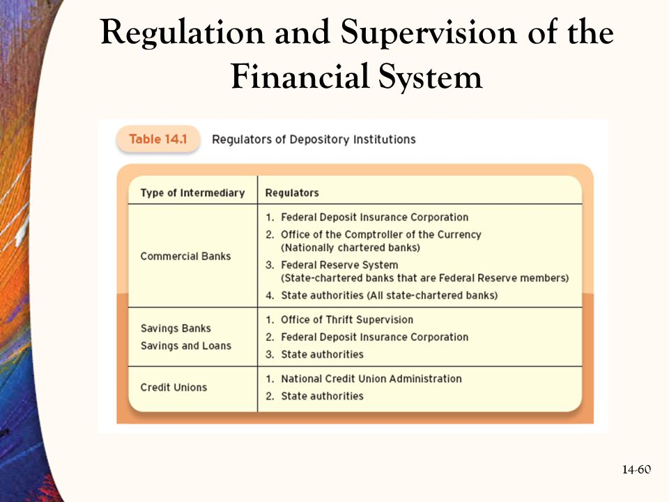 14-60 Regulation and Supervision of the Financial System