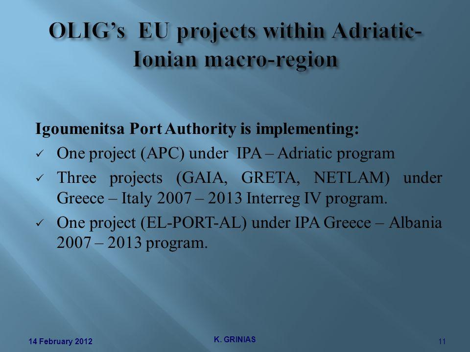 Igoumenitsa Port Authority is implementing: One project (APC) under IPA – Adriatic program Three projects (GAIA, GRETA, NETLAM) under Greece – Italy 2007 – 2013 Interreg IV program.