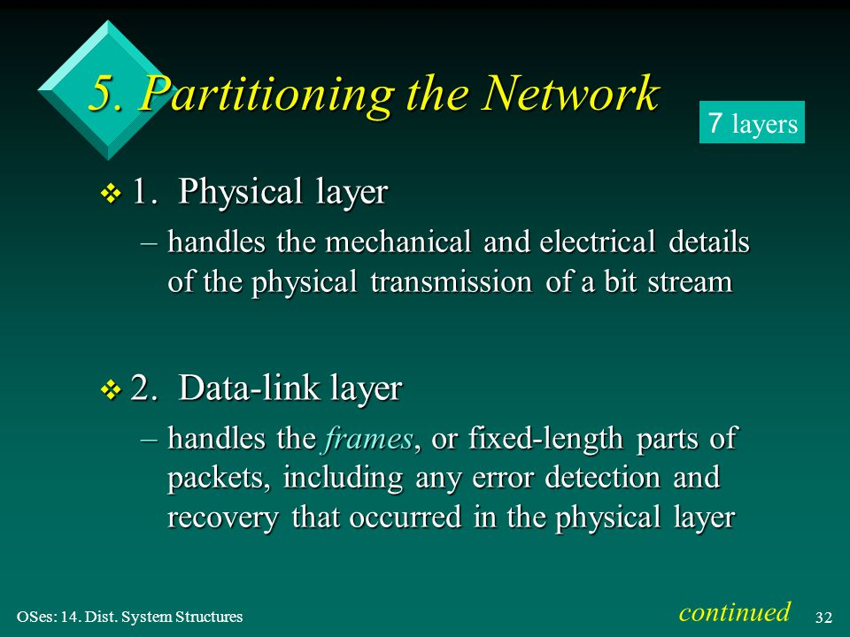 OSes: 14. Dist. System Structures 32 5. Partitioning the Network v 1. Physical layer –handles the mechanical and electrical details of the physical tr