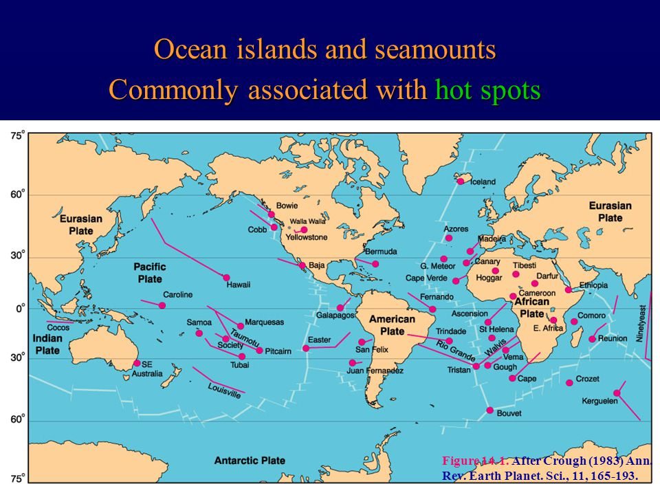 Ocean islands and seamounts Commonly associated with hot spots Figure 14-1. After Crough (1983) Ann. Rev. Earth Planet. Sci., 11, 165-193.
