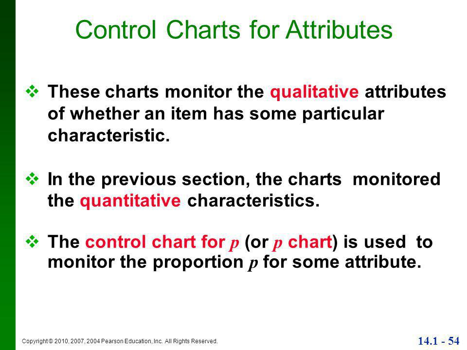 Copyright © 2010, 2007, 2004 Pearson Education, Inc. All Rights Reserved. 14.1 - 54 Control Charts for Attributes  These charts monitor the qualitati