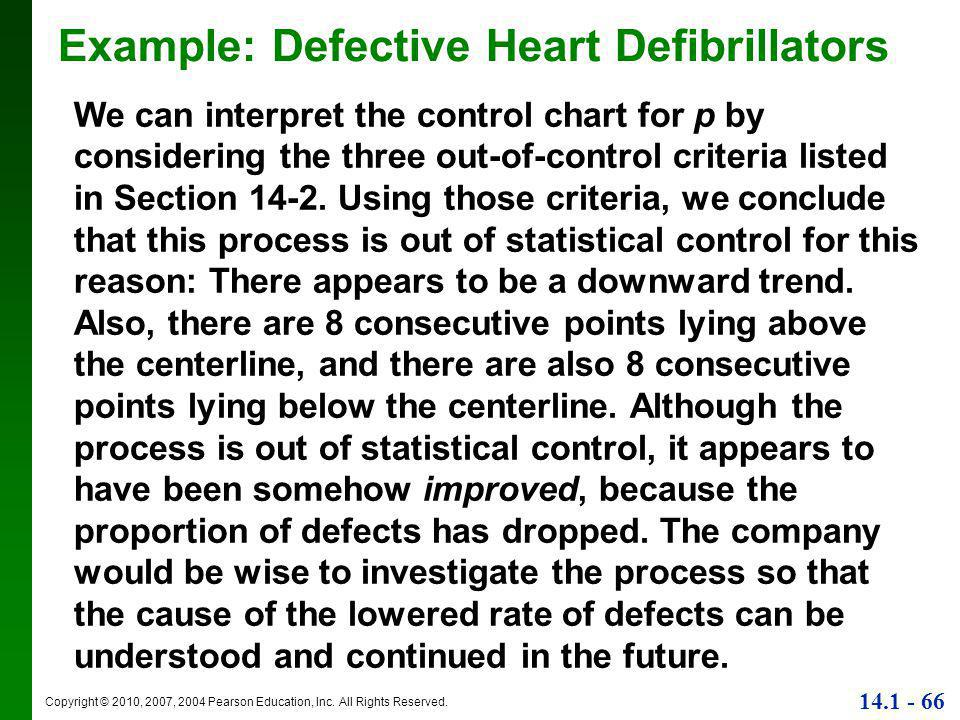 Copyright © 2010, 2007, 2004 Pearson Education, Inc. All Rights Reserved. 14.1 - 66 Example: Defective Heart Defibrillators We can interpret the contr