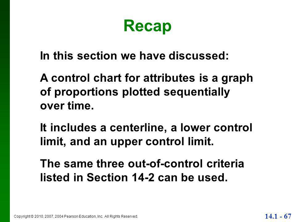 Copyright © 2010, 2007, 2004 Pearson Education, Inc. All Rights Reserved. 14.1 - 67 Recap In this section we have discussed: A control chart for attri