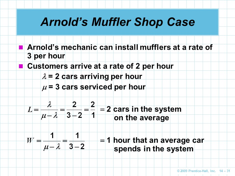 © 2009 Prentice-Hall, Inc. 14 – 31 Arnold's mechanic can install mufflers at a rate of 3 per hour Customers arrive at a rate of 2 per hour = 2 cars ar