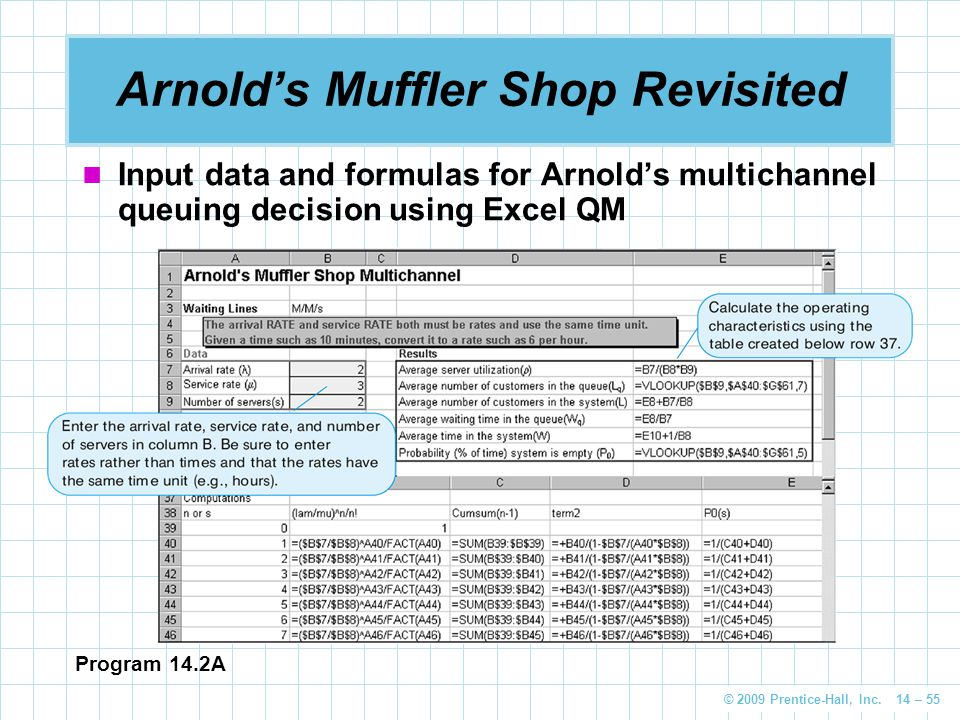 © 2009 Prentice-Hall, Inc. 14 – 55 Arnold's Muffler Shop Revisited Input data and formulas for Arnold's multichannel queuing decision using Excel QM P