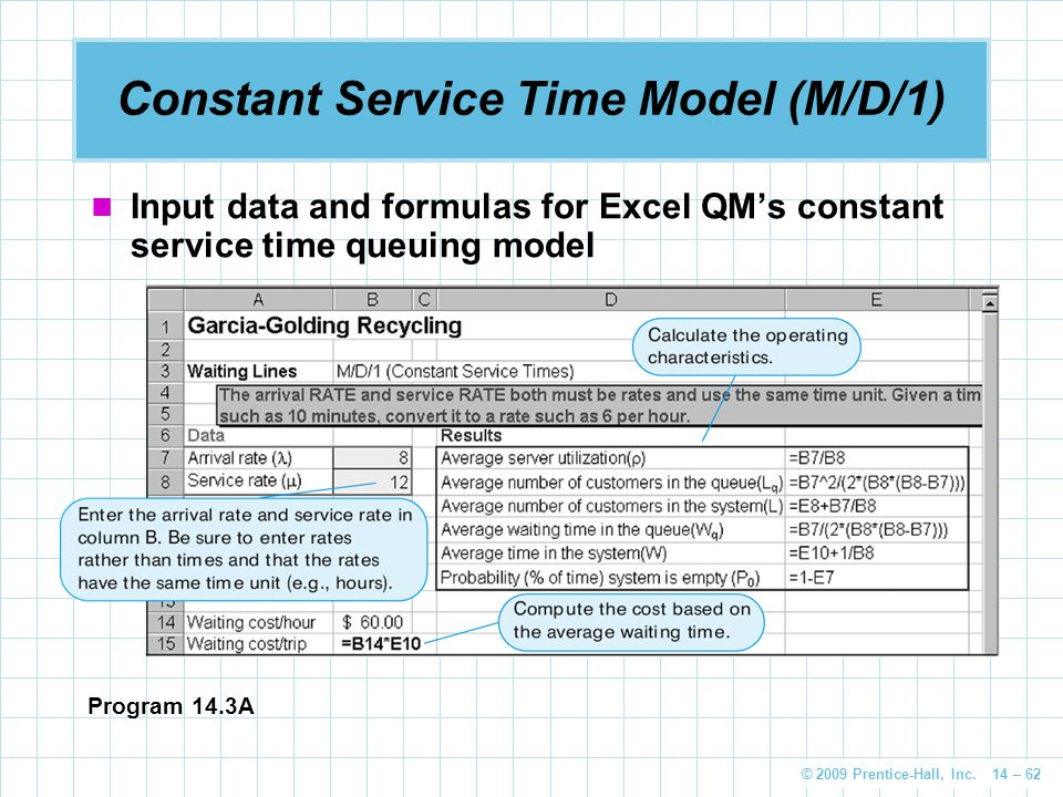 © 2009 Prentice-Hall, Inc. 14 – 62 Constant Service Time Model (M/D/1) Input data and formulas for Excel QM's constant service time queuing model Prog