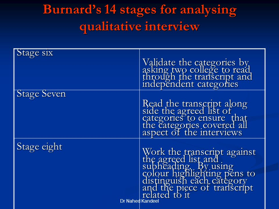 Dr Nahed Kandeel Burnard's 14 stages for analysing qualitative interview Validate the categories by asking two college to read through the transcript