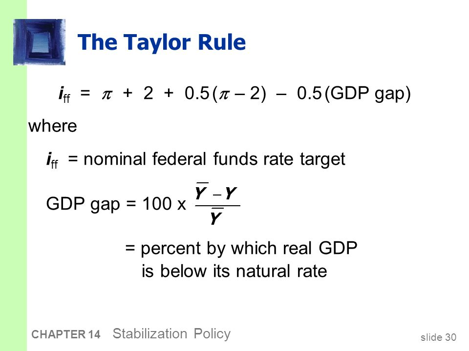 slide 30 CHAPTER 14 Stabilization Policy The Taylor Rule i ff =  + 2 + 0.5 (  – 2) – 0.5 (GDP gap) where i ff = nominal federal funds rate target GDP gap = 100 x = percent by which real GDP is below its natural rate