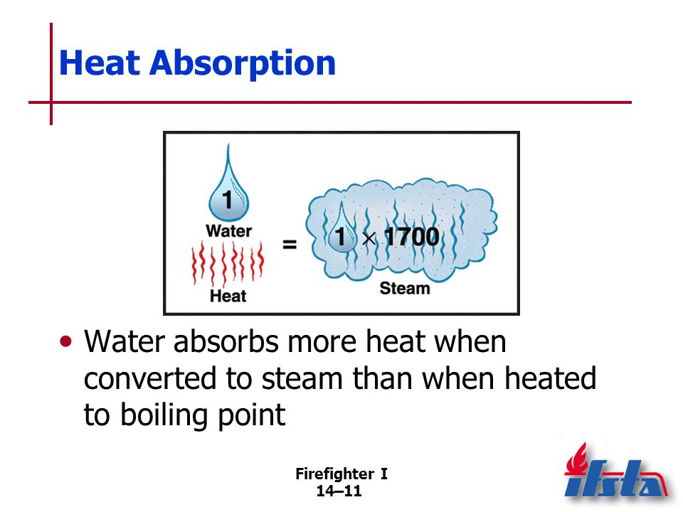 Firefighter I 14–11 Heat Absorption Water absorbs more heat when converted to steam than when heated to boiling point