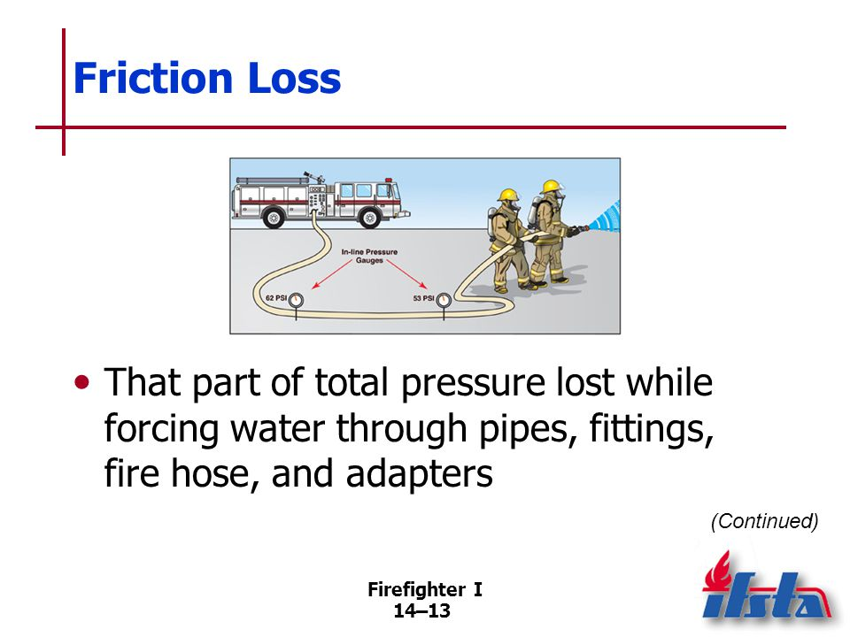 Firefighter I 14–13 Friction Loss That part of total pressure lost while forcing water through pipes, fittings, fire hose, and adapters (Continued)