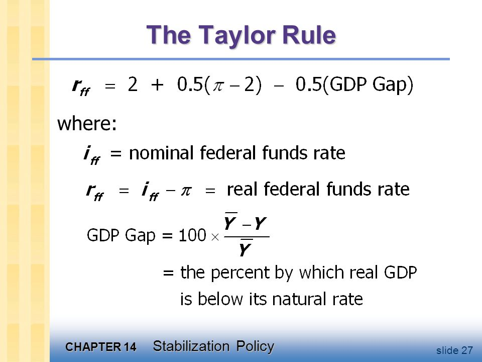 CHAPTER 14 Stabilization Policy slide 27 The Taylor Rule where: