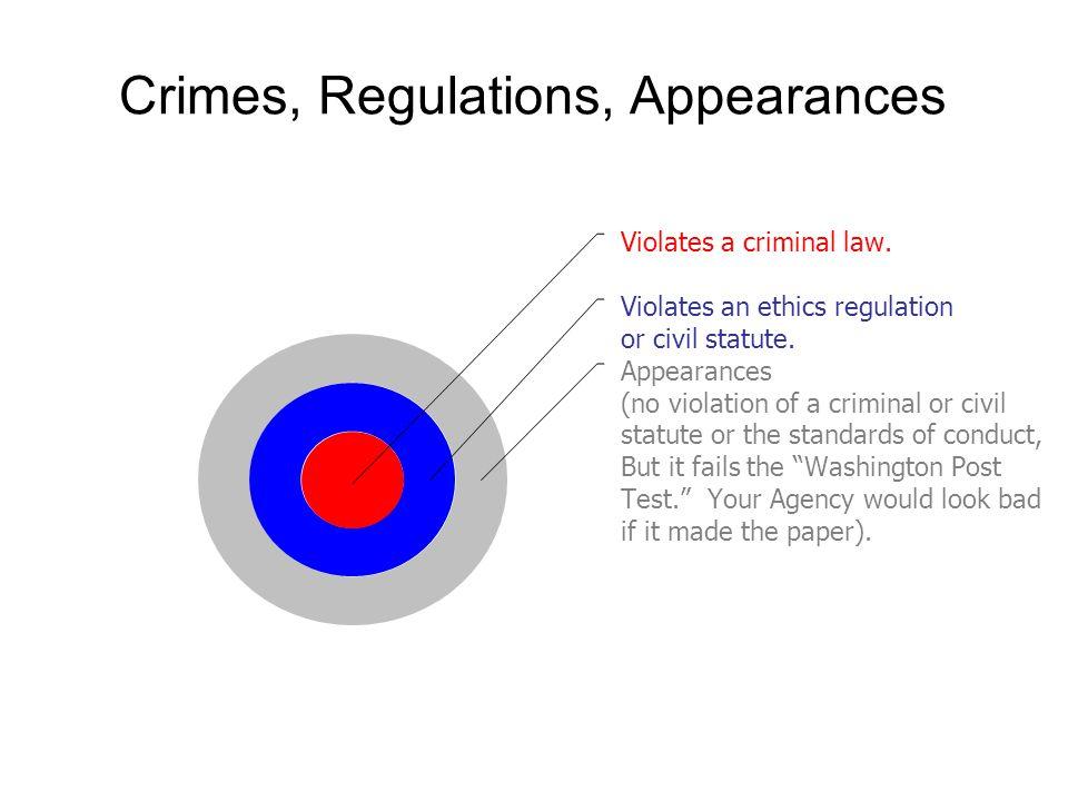 Crimes, Regulations, Appearances Violates a criminal law.