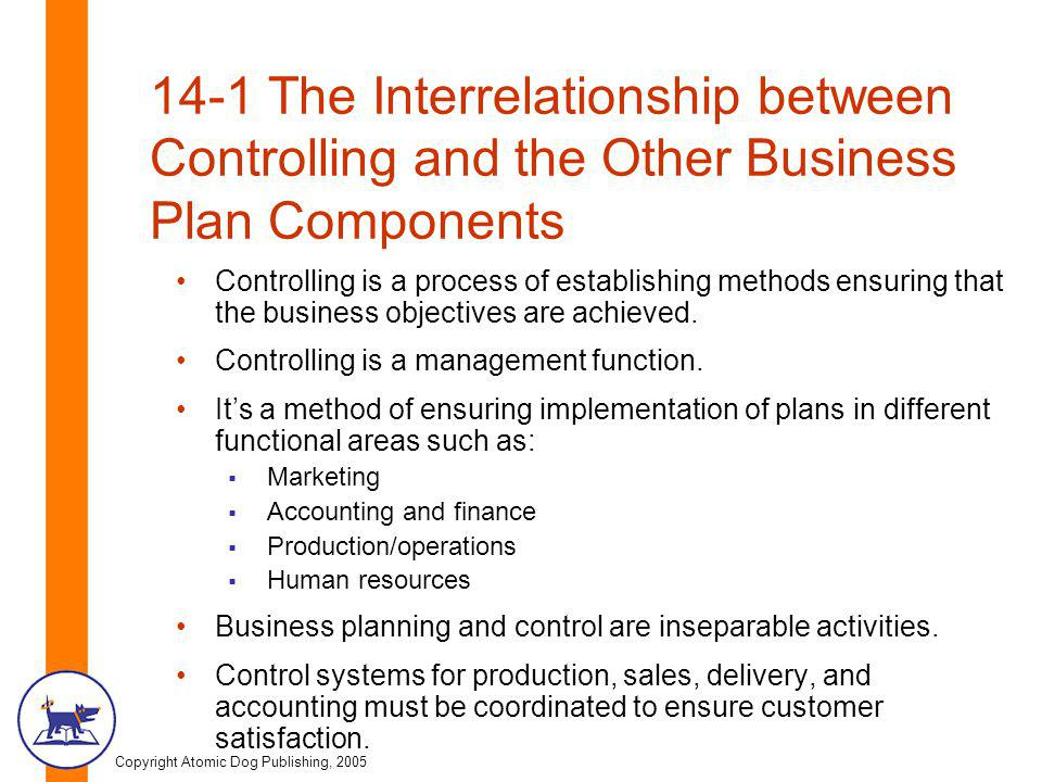 Copyright Atomic Dog Publishing, 2005 14-1 The Interrelationship between Controlling and the Other Business Plan Components Controlling is a process of establishing methods ensuring that the business objectives are achieved.