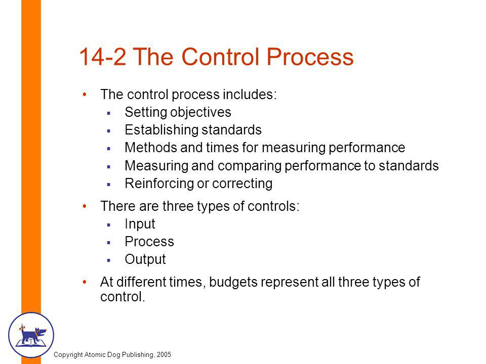 Copyright Atomic Dog Publishing, 2005 14-2 The Control Process The control process includes:  Setting objectives  Establishing standards  Methods and times for measuring performance  Measuring and comparing performance to standards  Reinforcing or correcting There are three types of controls:  Input  Process  Output At different times, budgets represent all three types of control.