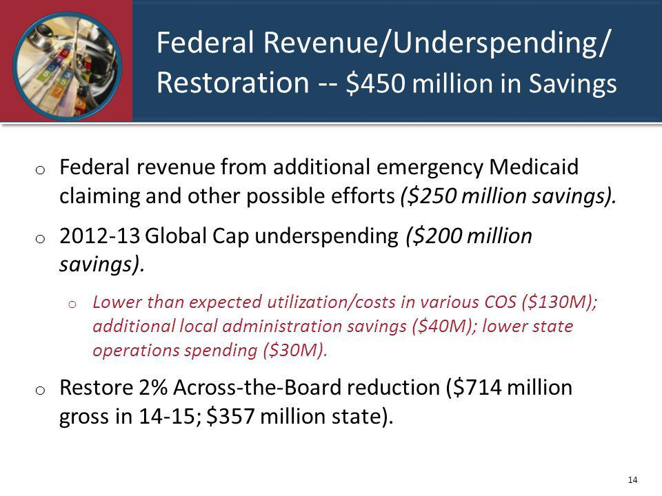 Federal Revenue/Underspending/ Restoration -- $450 million in Savings o Federal revenue from additional emergency Medicaid claiming and other possible efforts ($250 million savings).