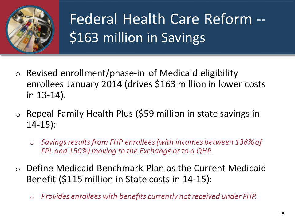 Federal Health Care Reform -- $163 million in Savings o Revised enrollment/phase-in of Medicaid eligibility enrollees January 2014 (drives $163 million in lower costs in 13-14).